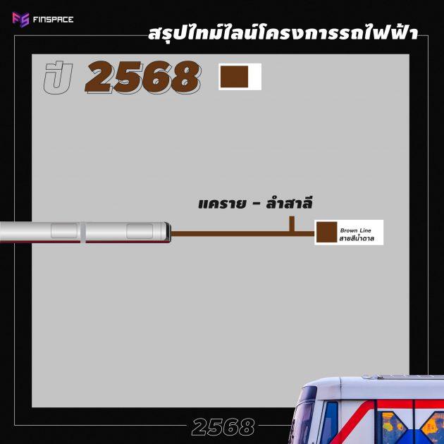 รถไฟฟ้า 2568