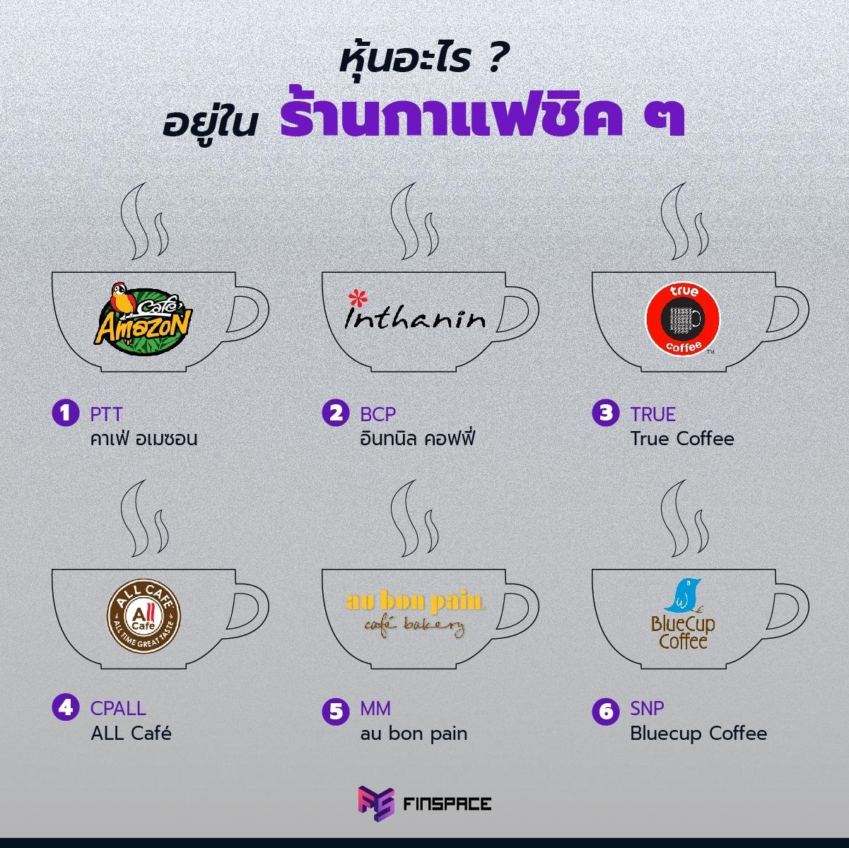 หุ้นร้านกาแฟ