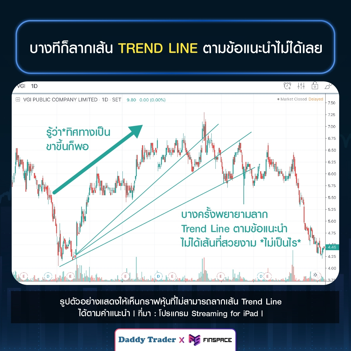 Can't drag Trend line