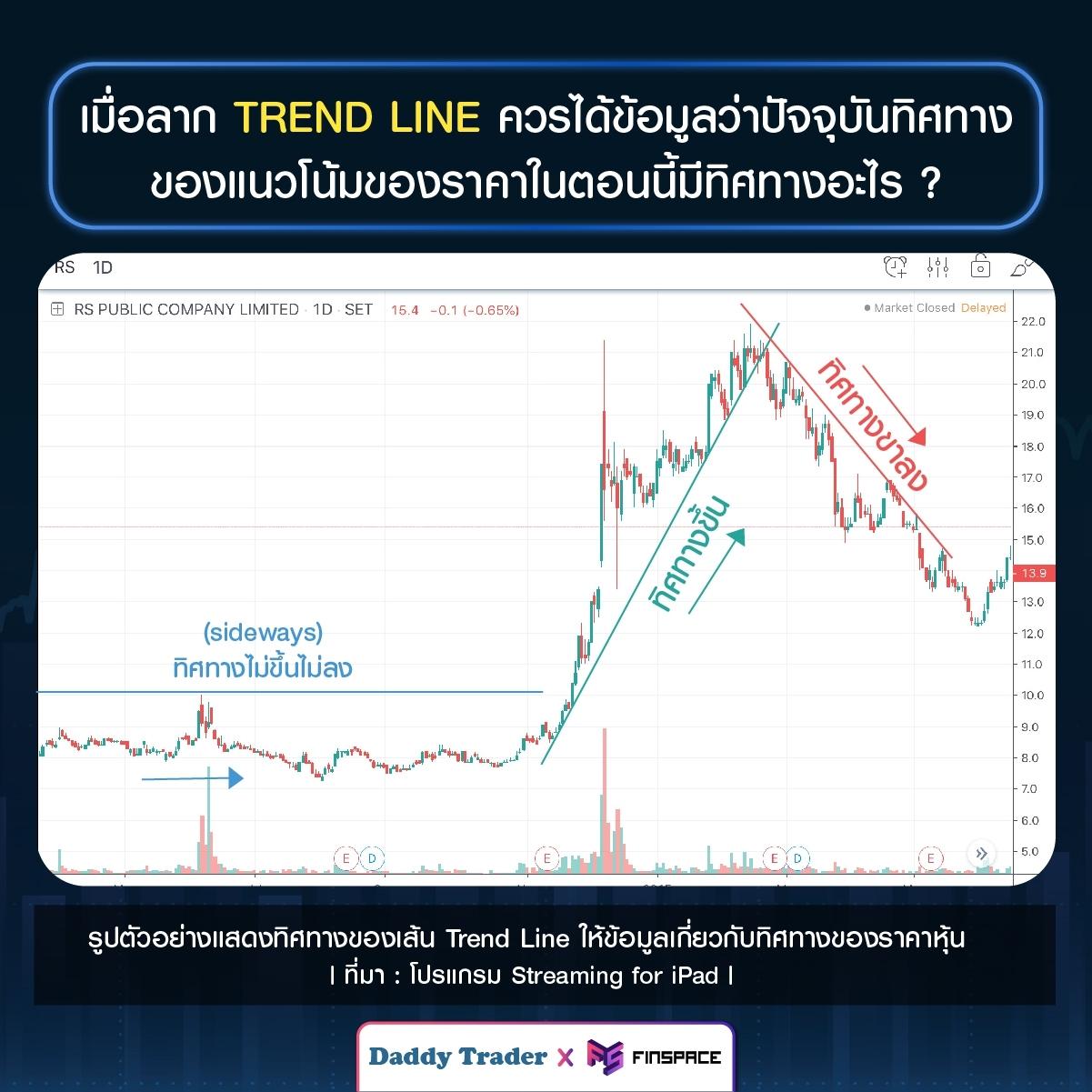 watch trend line