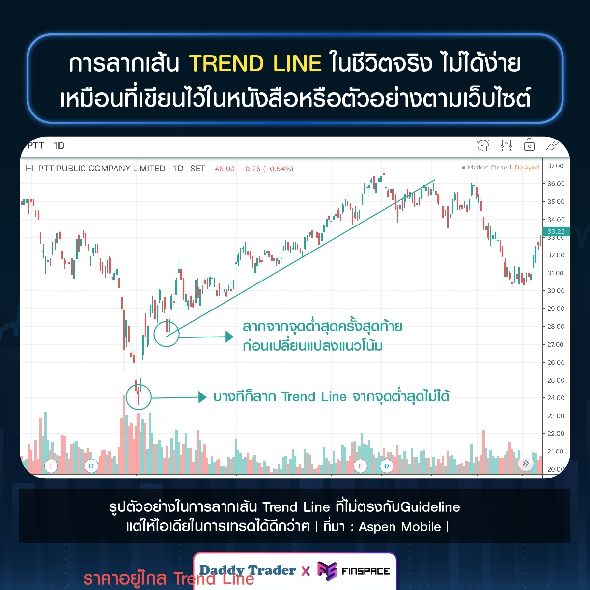 trend line guide