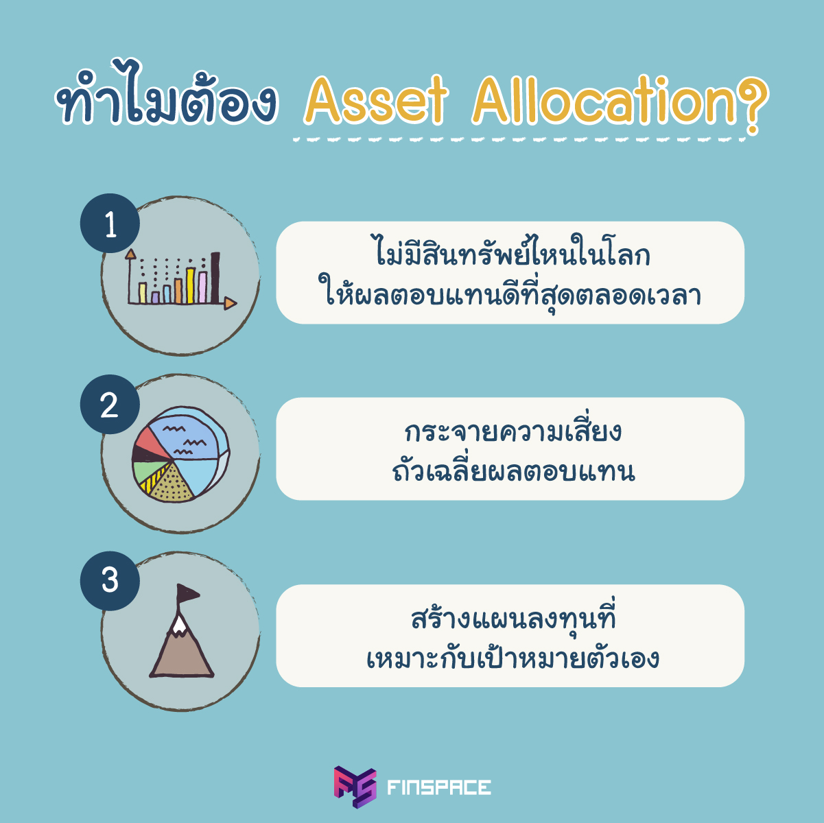 ทำไมต้อง Asset Allocation