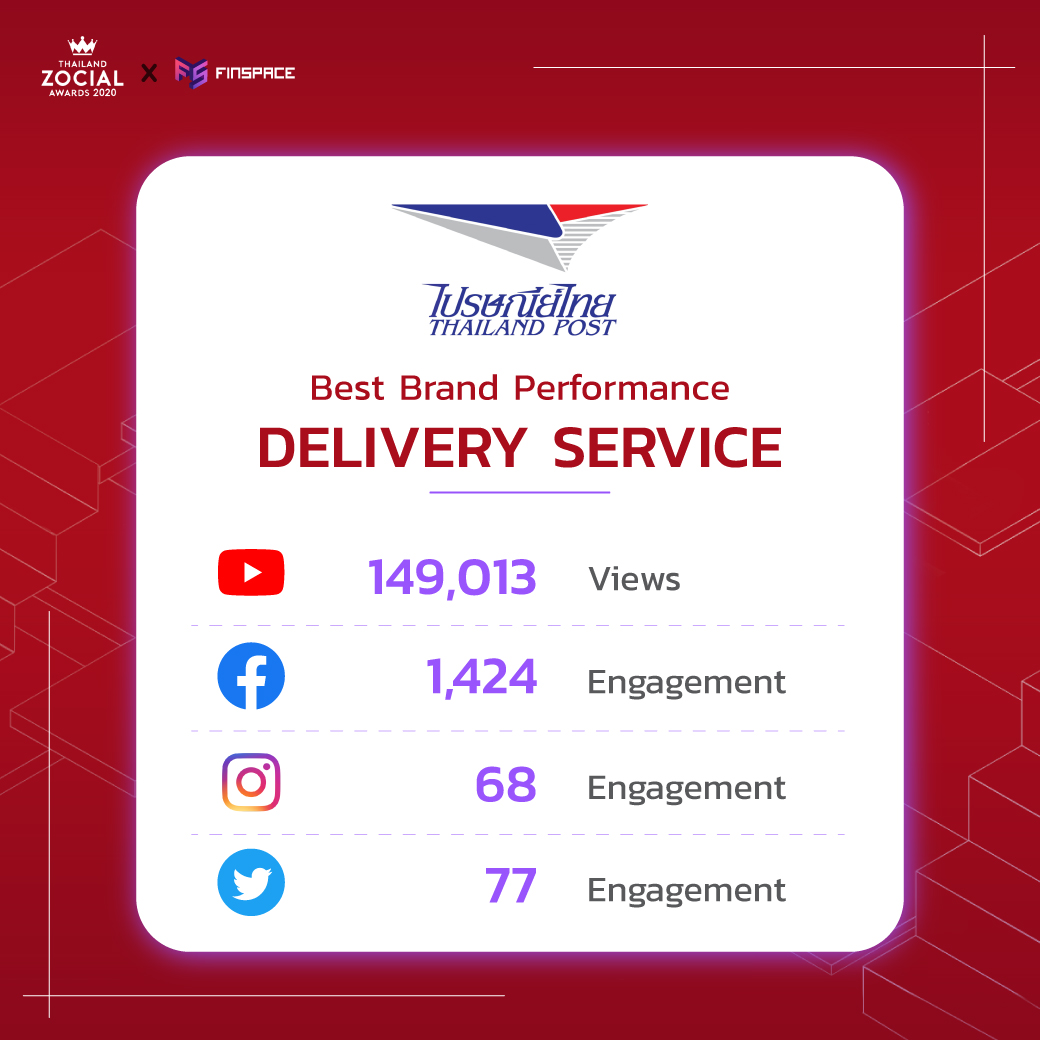 social benchmark delivery service