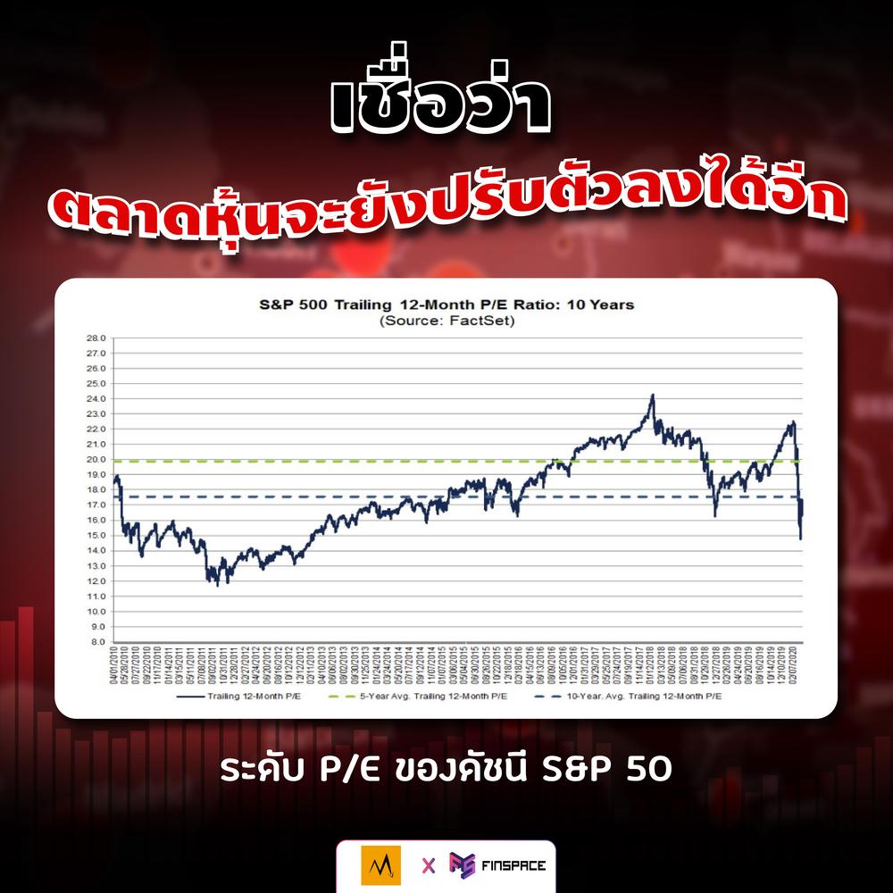 ตลาดหุ้นยังปรับลงได้อีก
