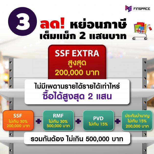 ลดหย่อนภาษี SSF