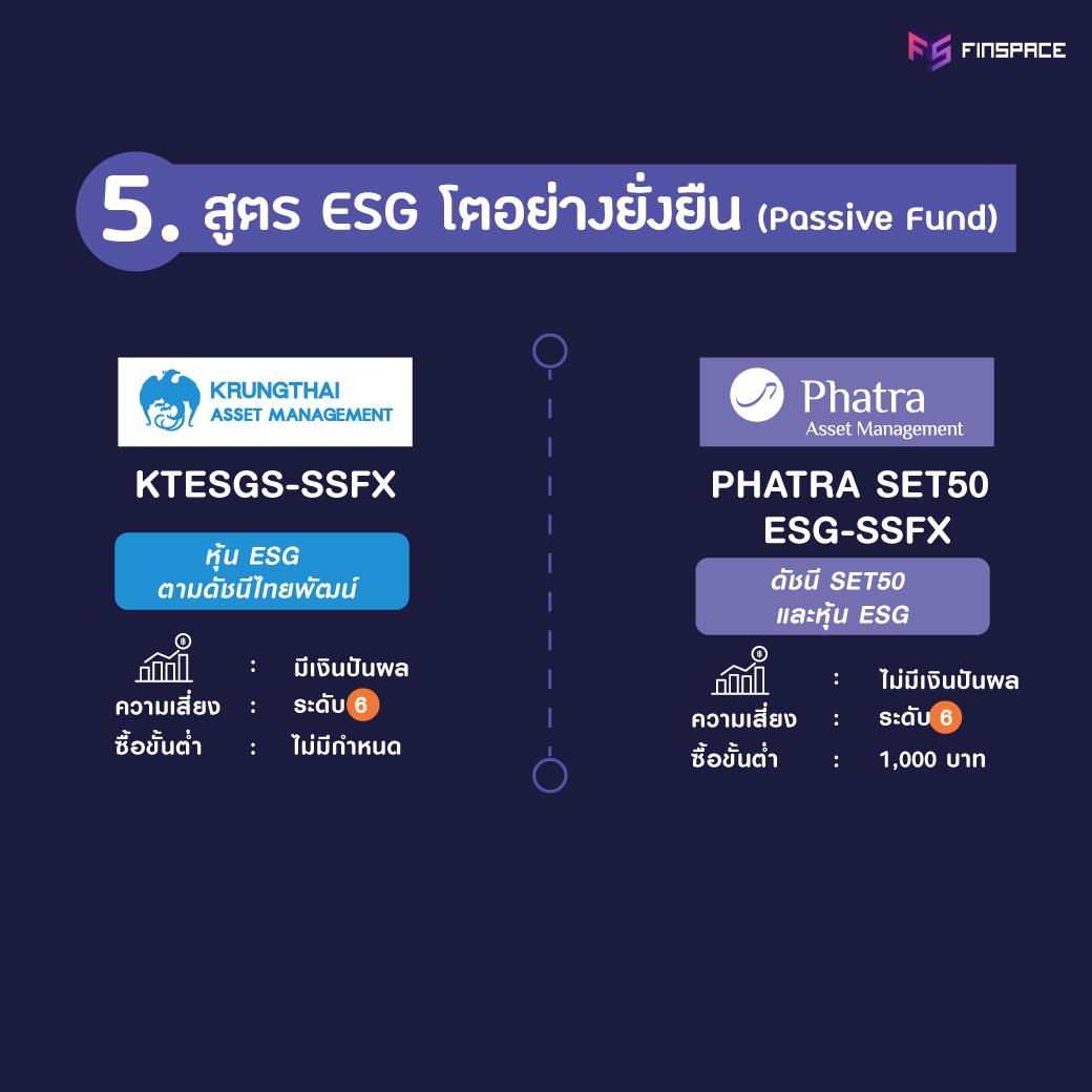 SSFX Passive fund