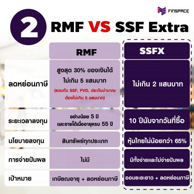 SSF ต่างจาก RMF ยังไง