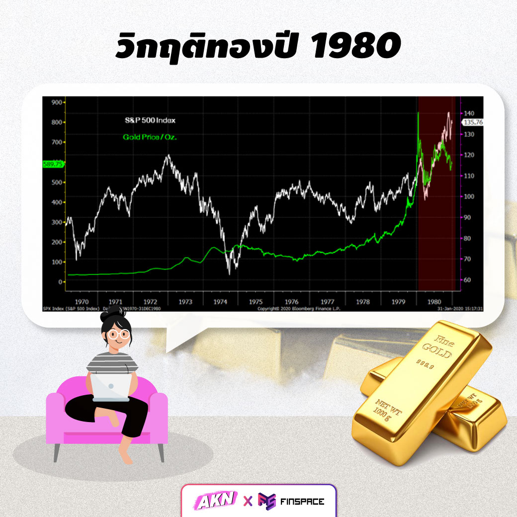 วิกฤติทองปี 1980