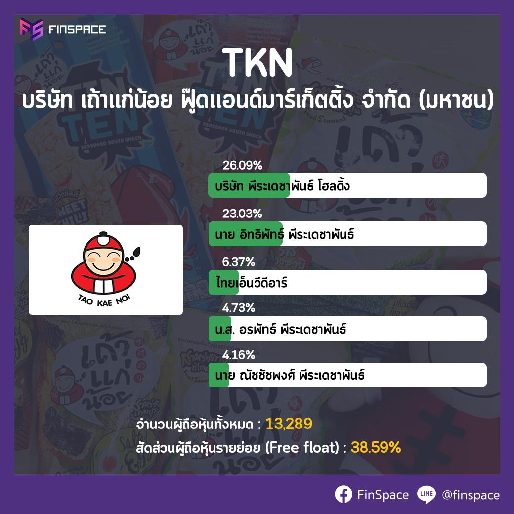 TKN ผู้ถือหุ้นใหญ่