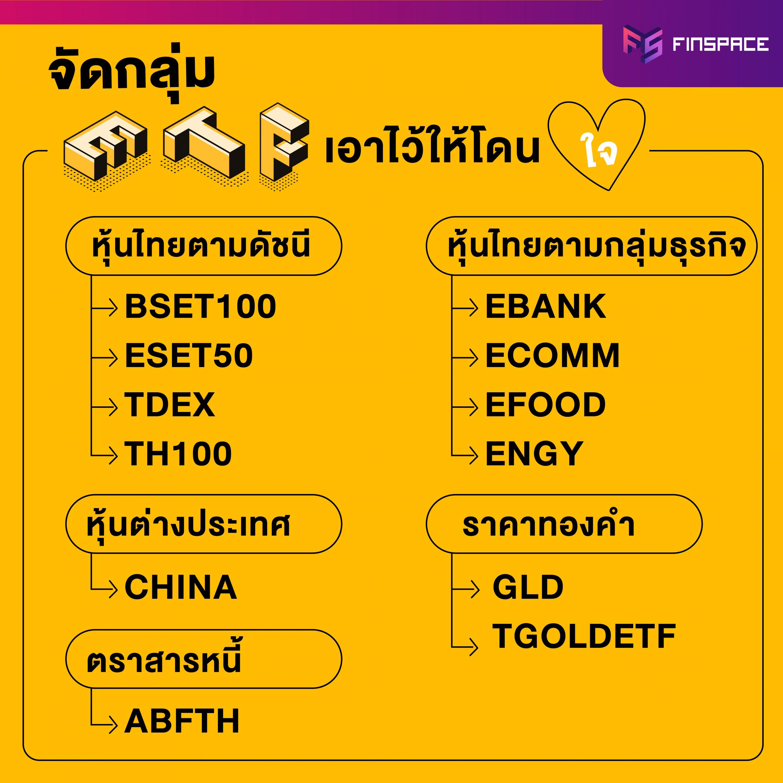 ประเภท ETF