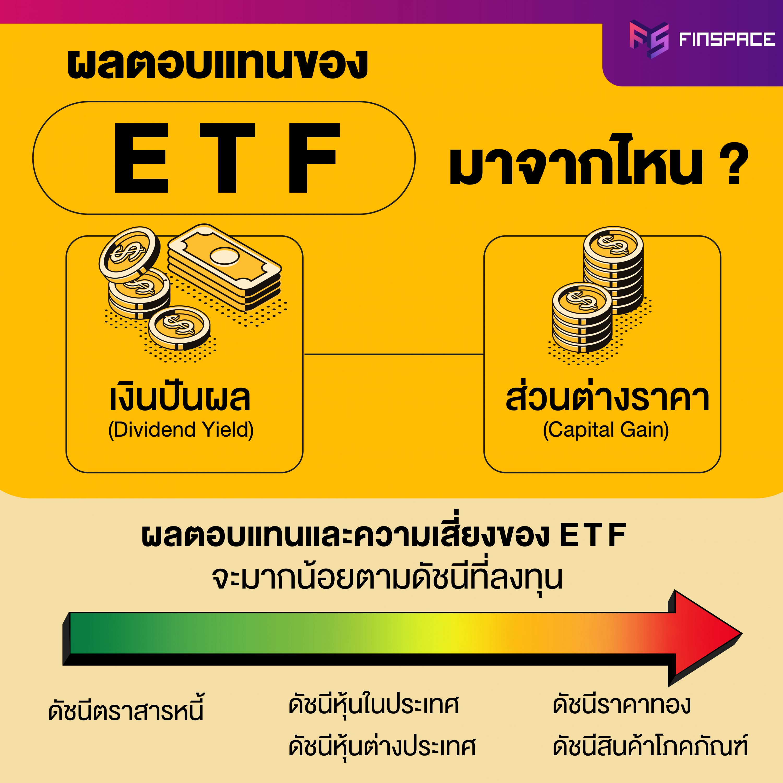 ผลตอบแทนของ ETF มาจากไหน