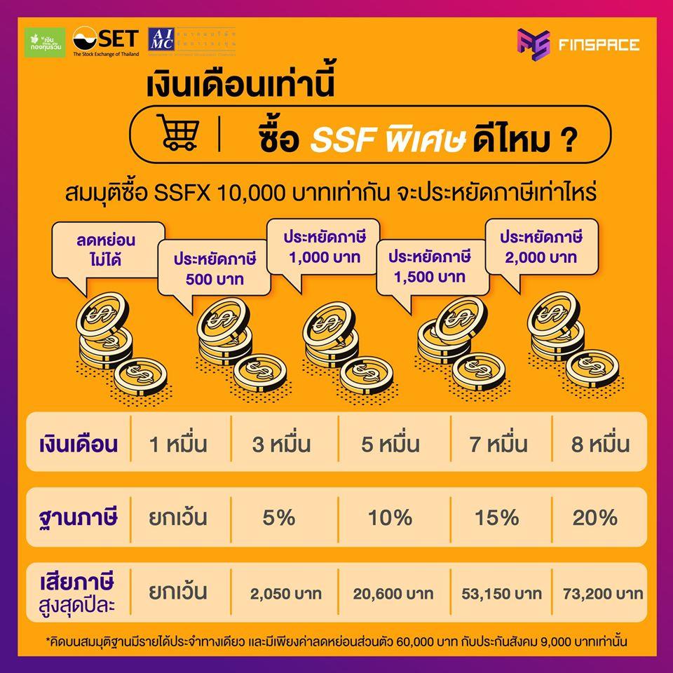 เงินเดือนเท่าไหร่ ถึงควรซื้อ SSF พิเศษ