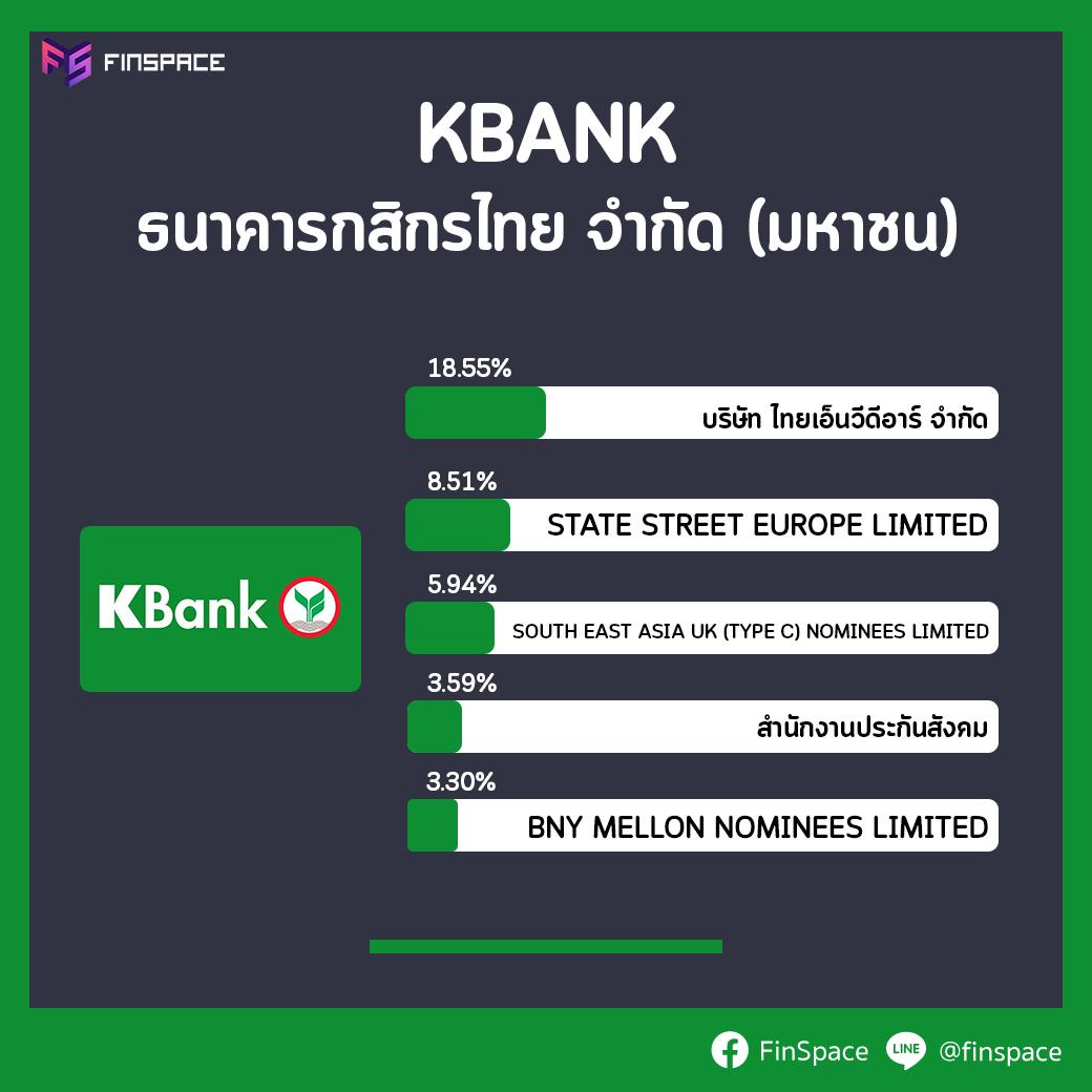 kbank ผู้ถือหุ้นใหญ่