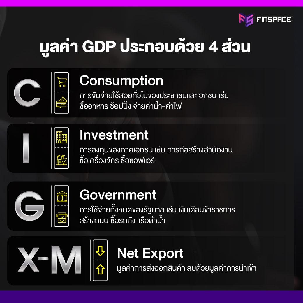 GDP สูตร