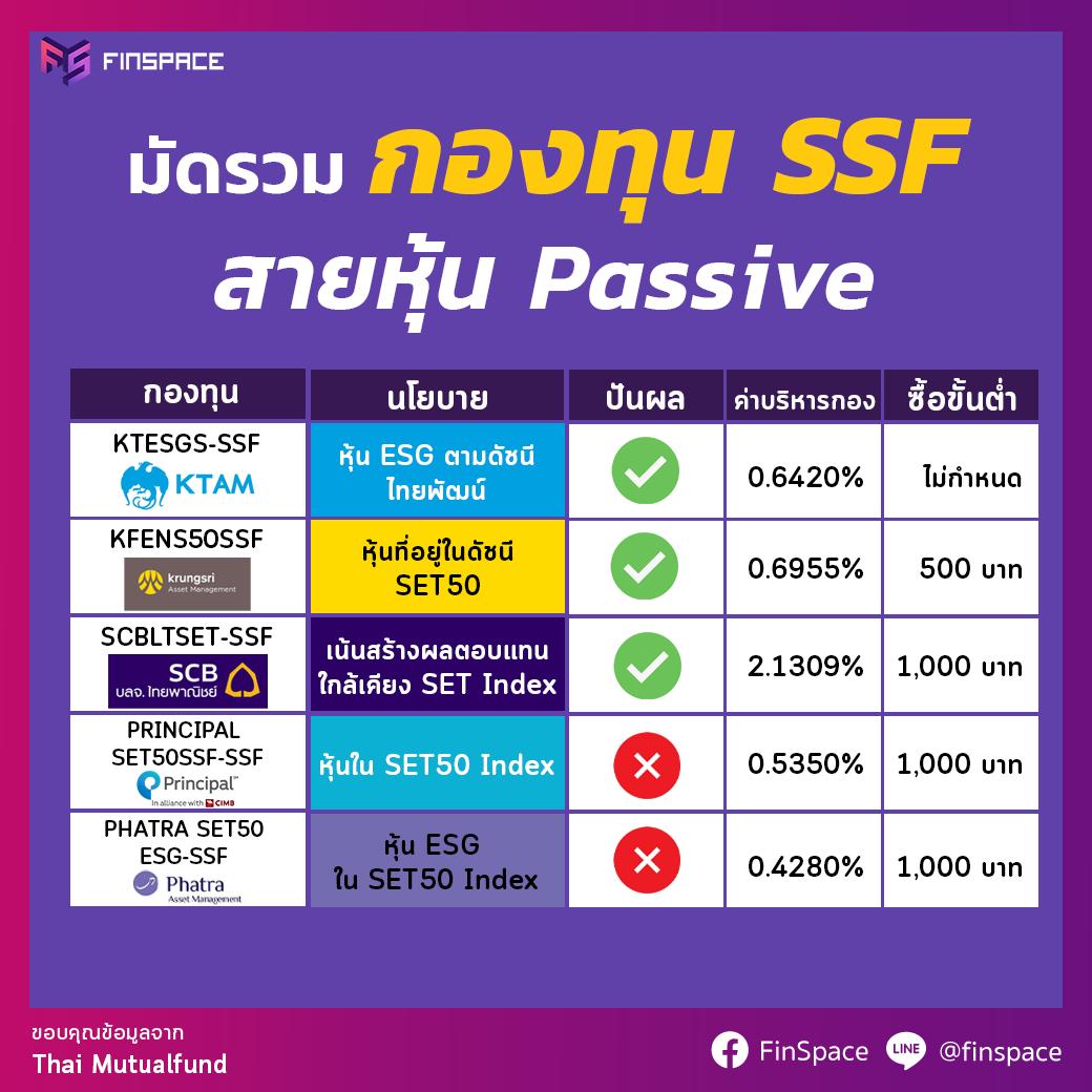 กองทุนรวม SSF กลุ่มกองทุนหุ้น Passive