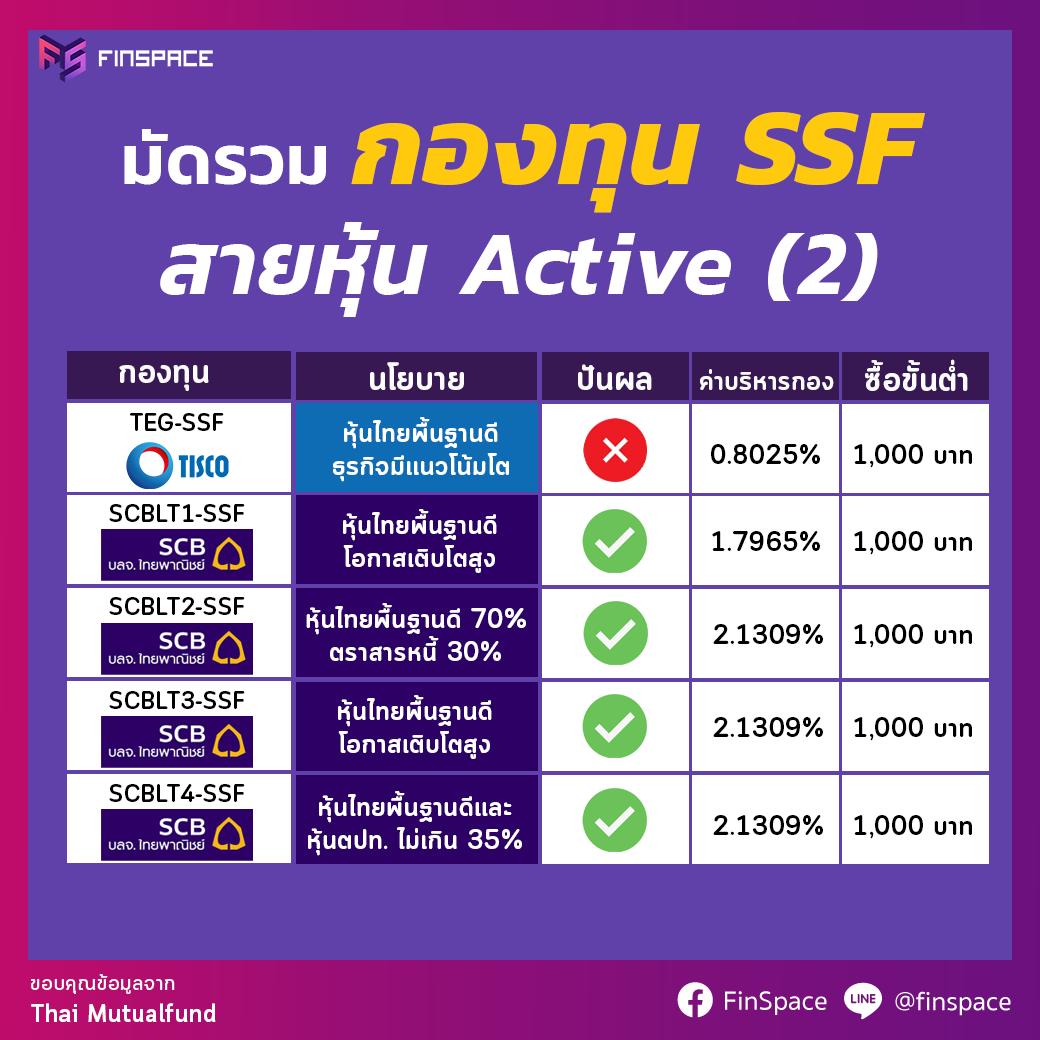 รายชื่อกองทุนรวม SSF กลุ่มกองทุนหุ้น Active (2)