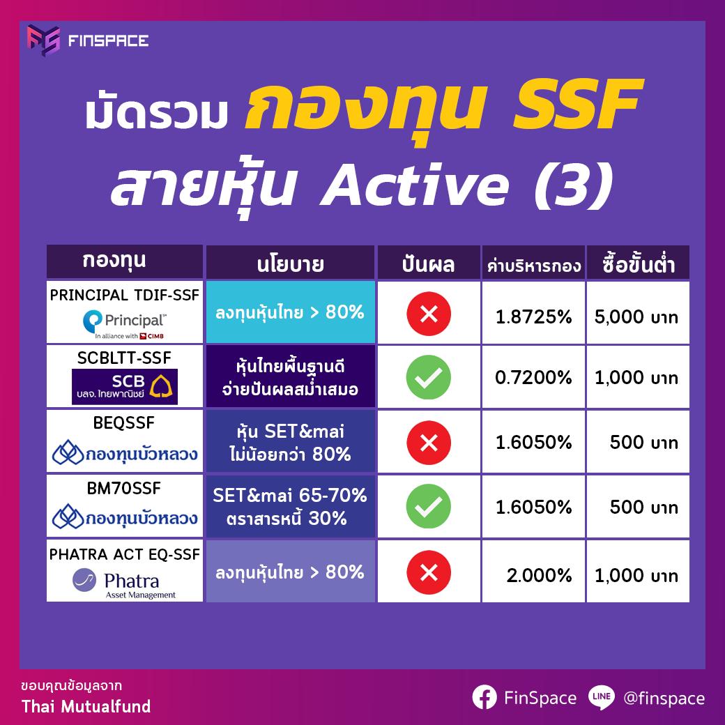 รายชื่อกองทุนรวม SSF กลุ่มกองทุนหุ้น Active (3)