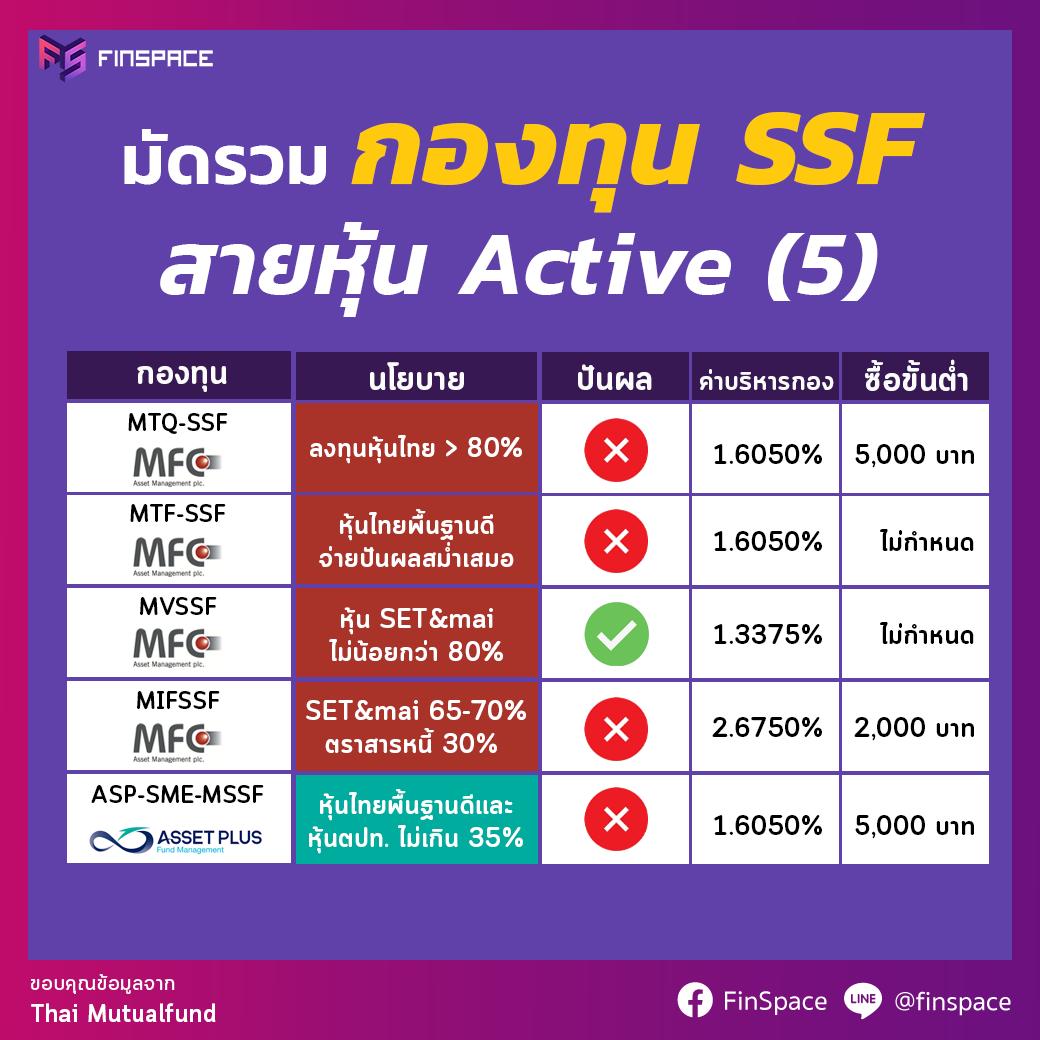 รายชื่อกองทุนรวม SSF กลุ่มกองทุนหุ้น Active (5)