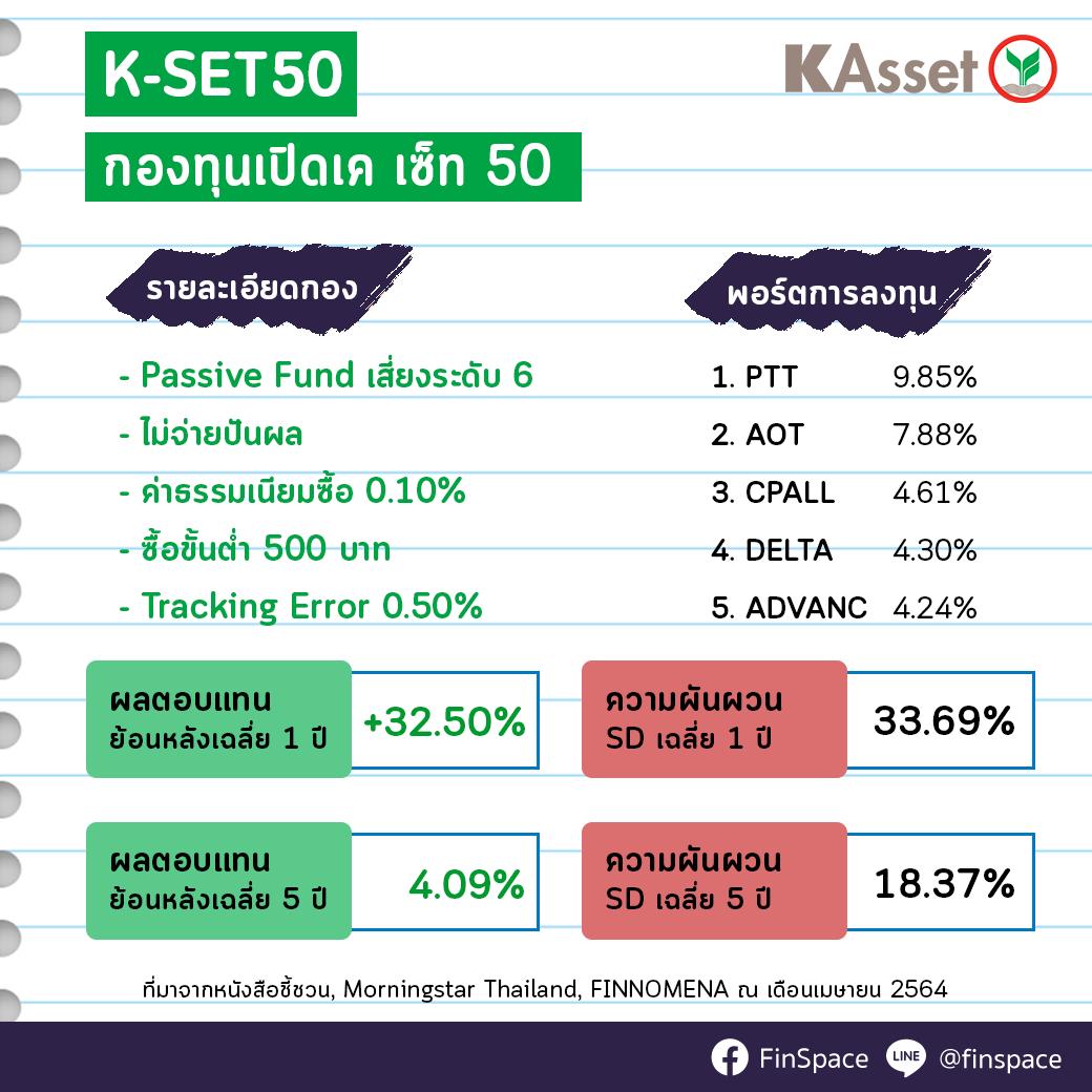 สรุป-K-SET50