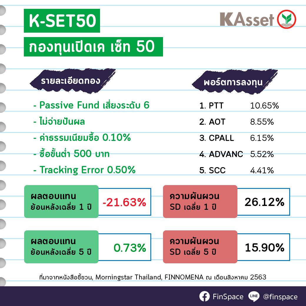 สรุป K-SET50