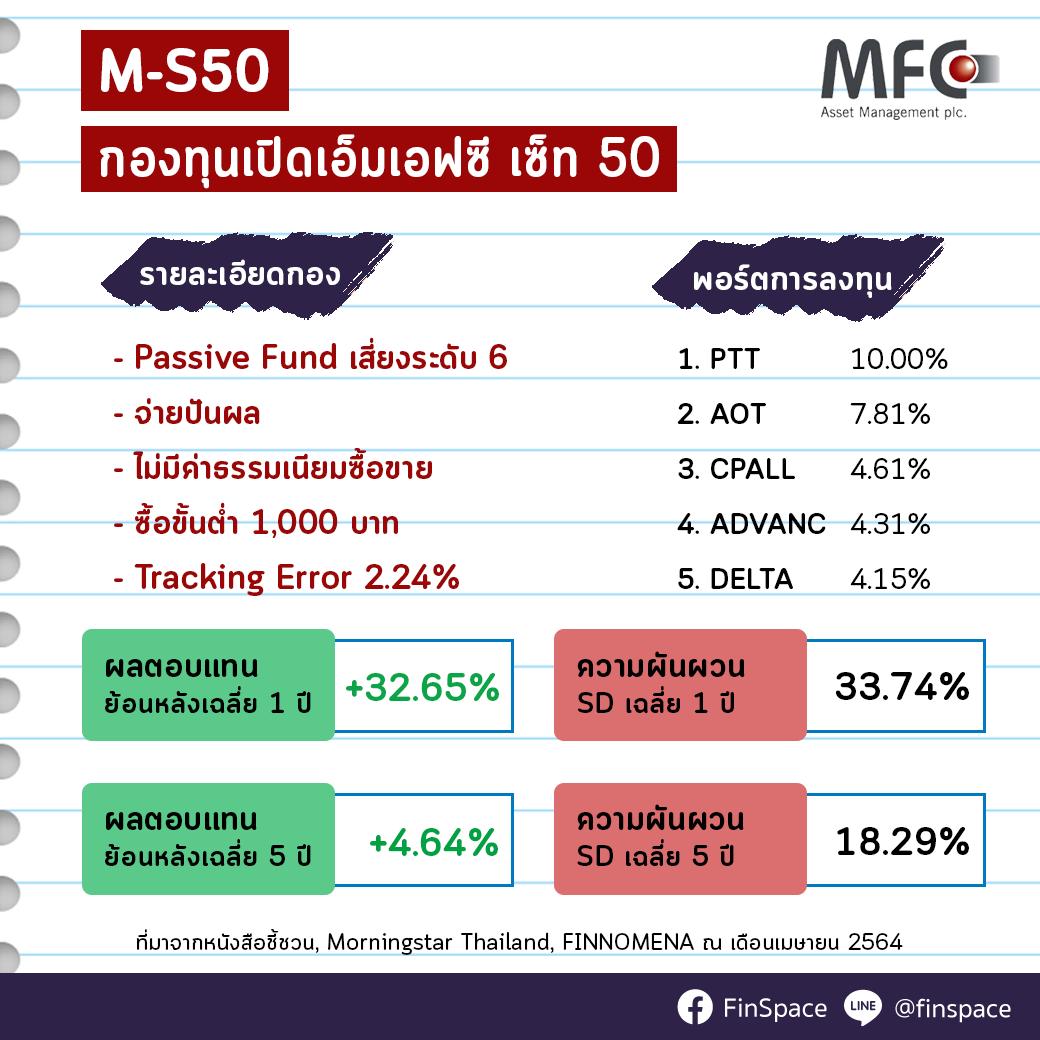 สรุป-M-S50