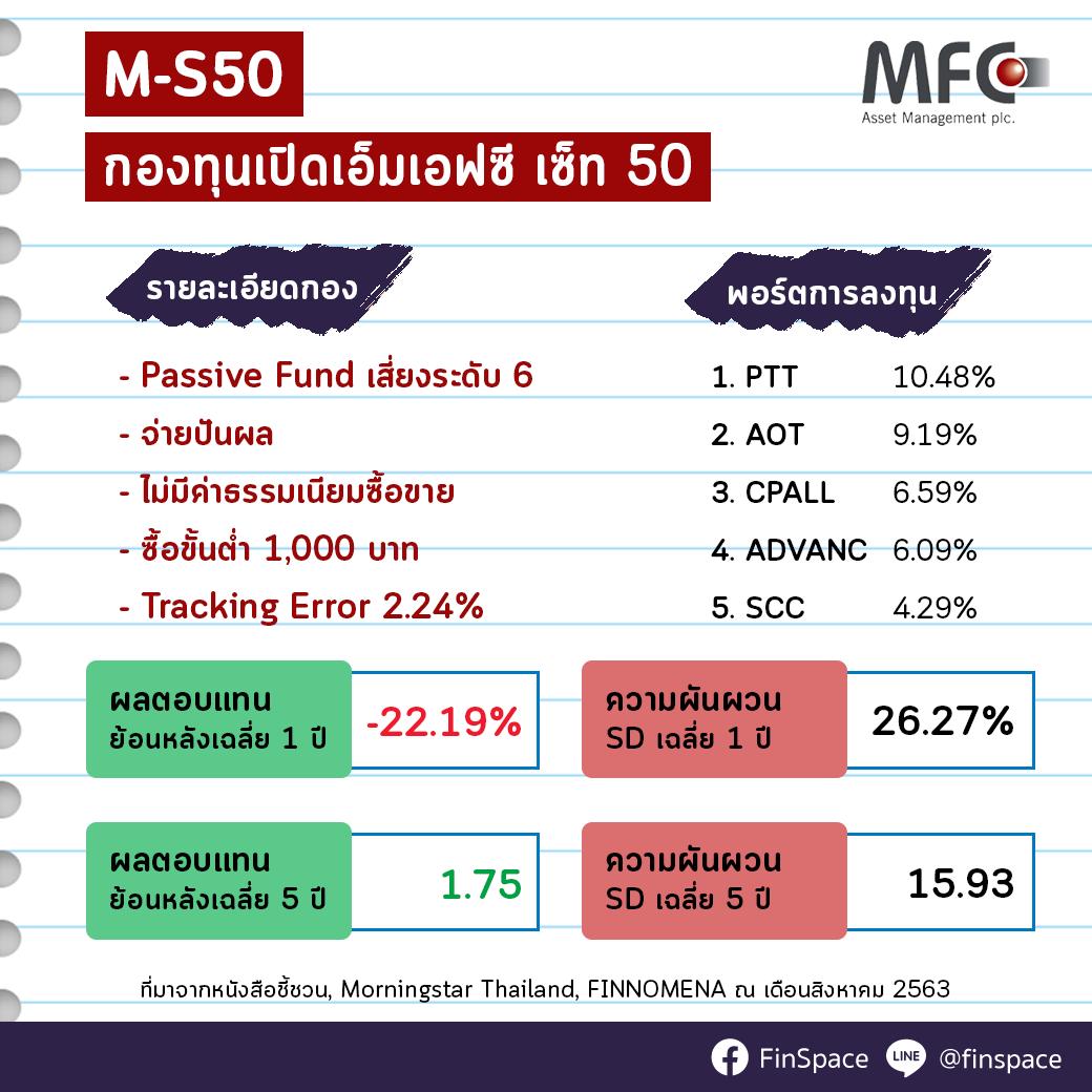 สรุป M-S50