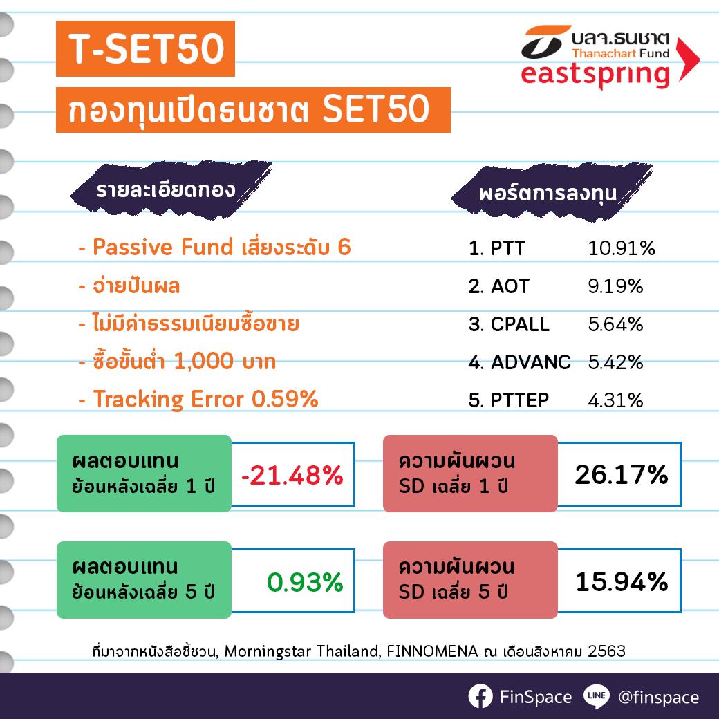 สรุป T-SET50