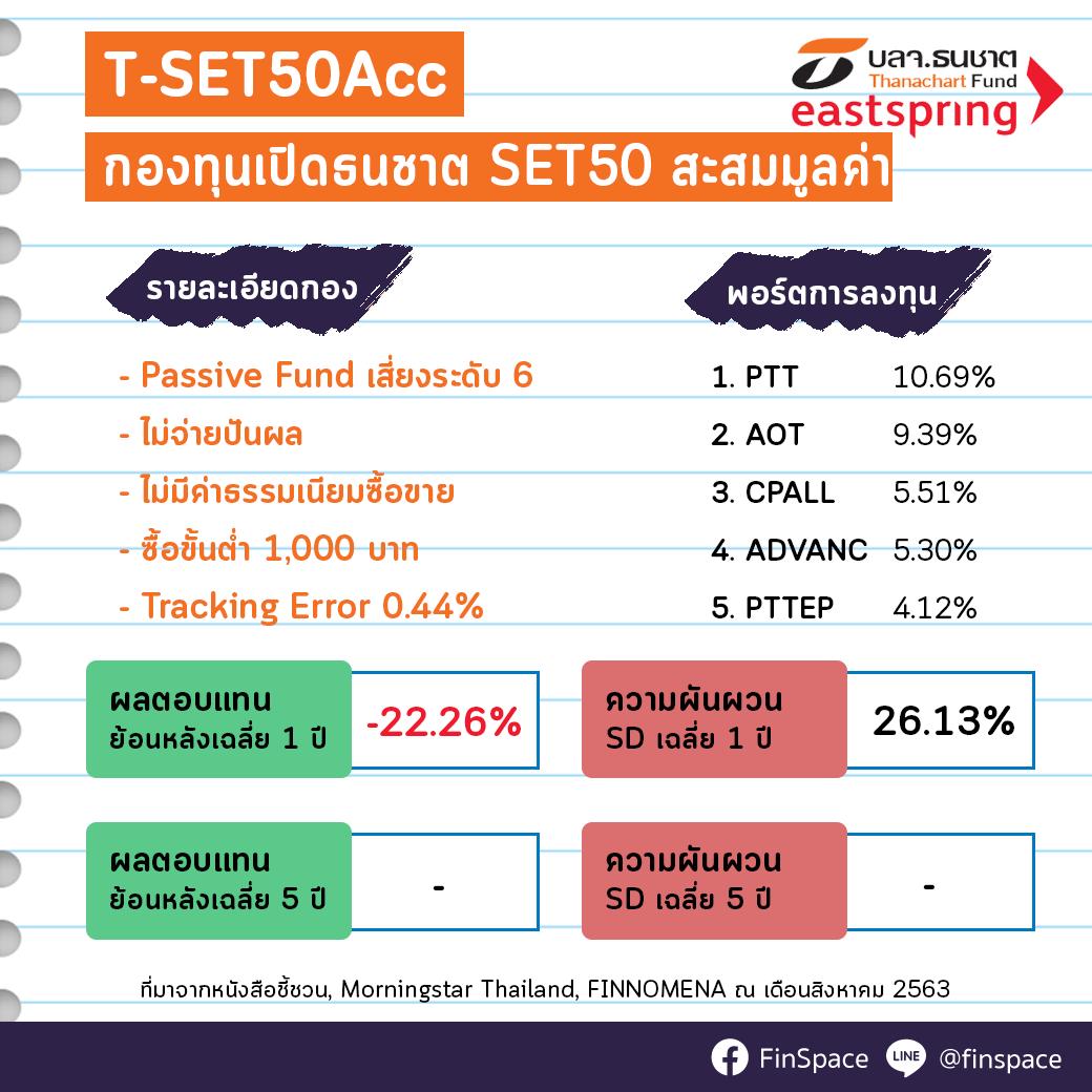 สรุป T-SET50Acc
