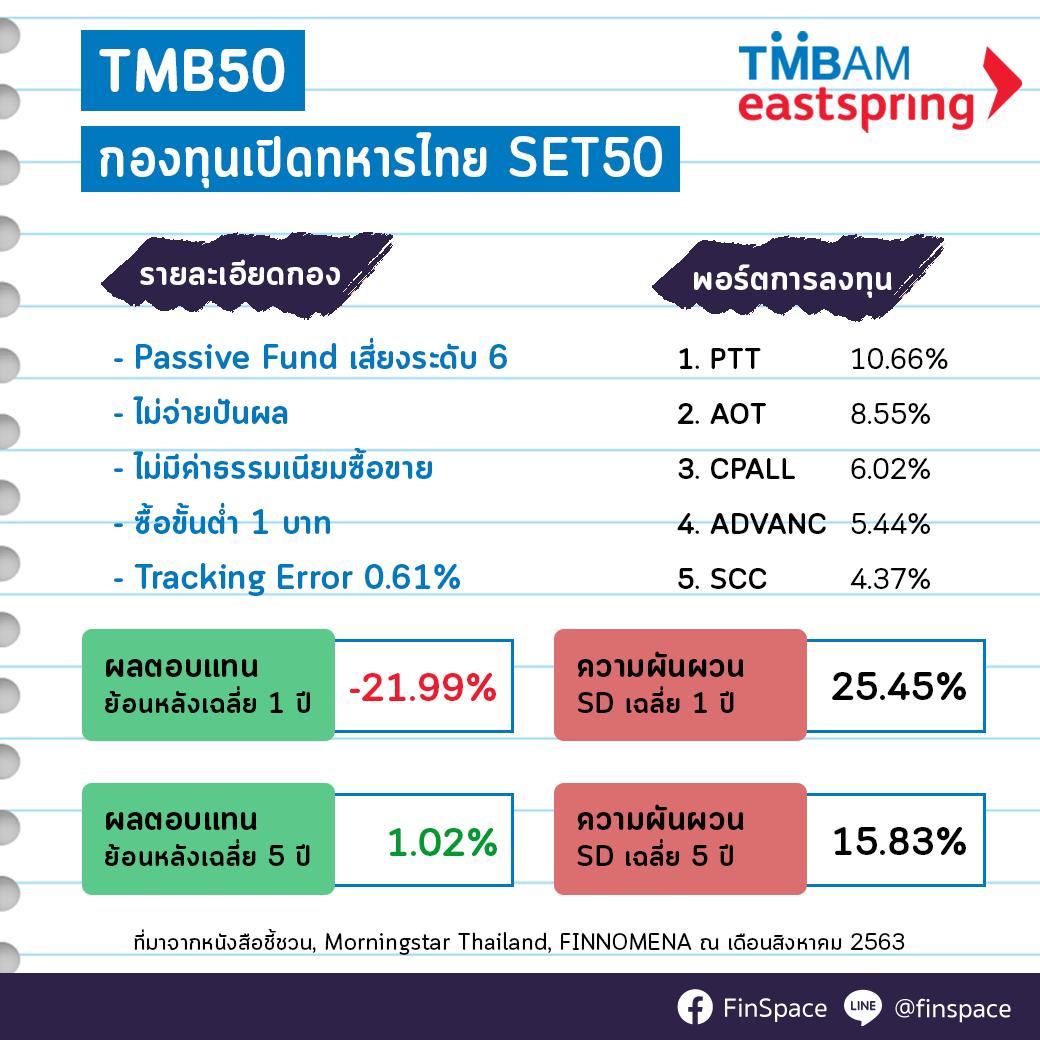 สรุป TMB50