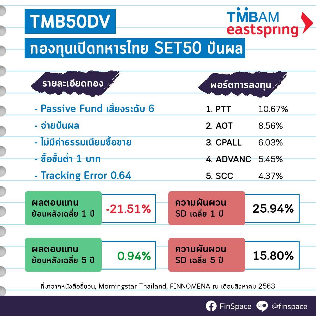 สรุป TMB50DV