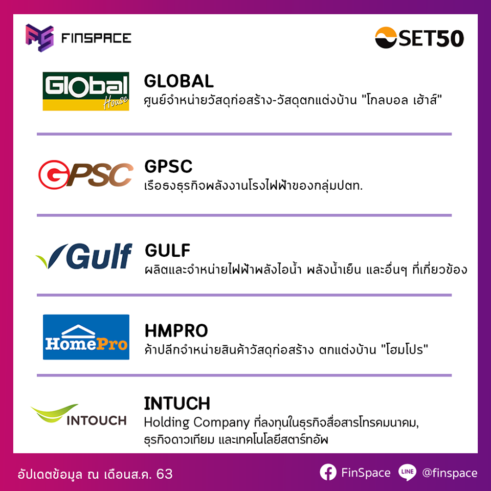 GLOBAL GPSC GULF HMPRO INTUCH