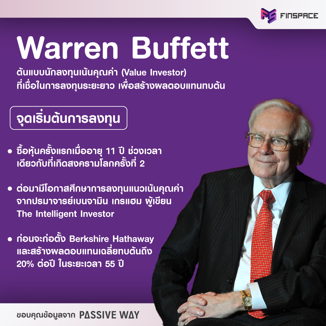 ประวัติ Warren Buffett