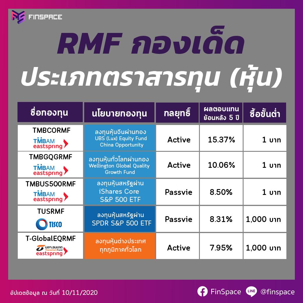 กองทุน RMF ตราสารทุน (หุ้น)