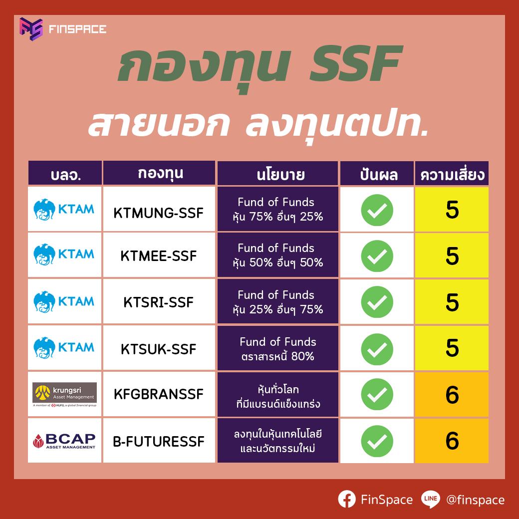 กองทุน SSF 1