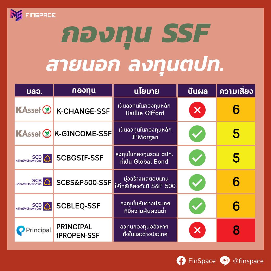 กองทุน SSF 2