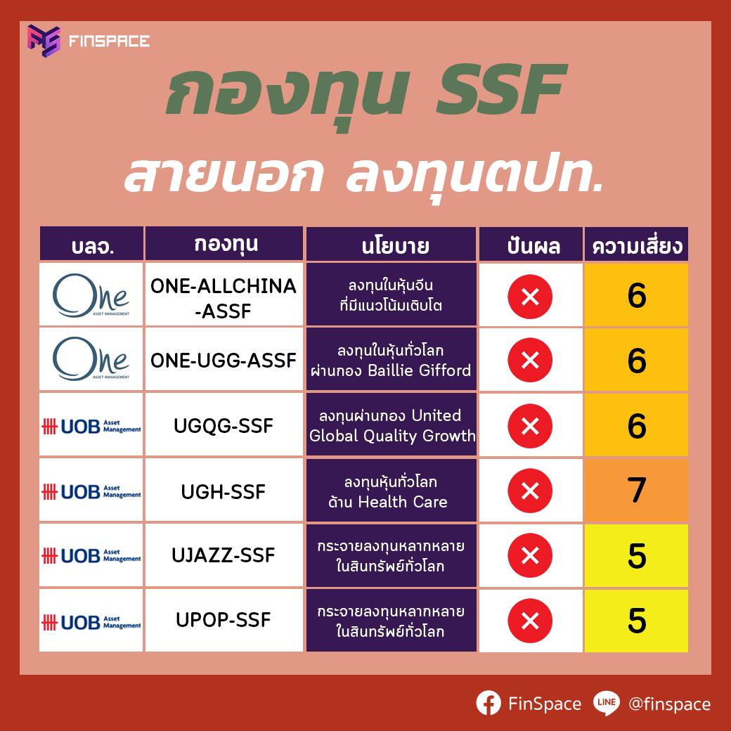กองทุน SSF 5