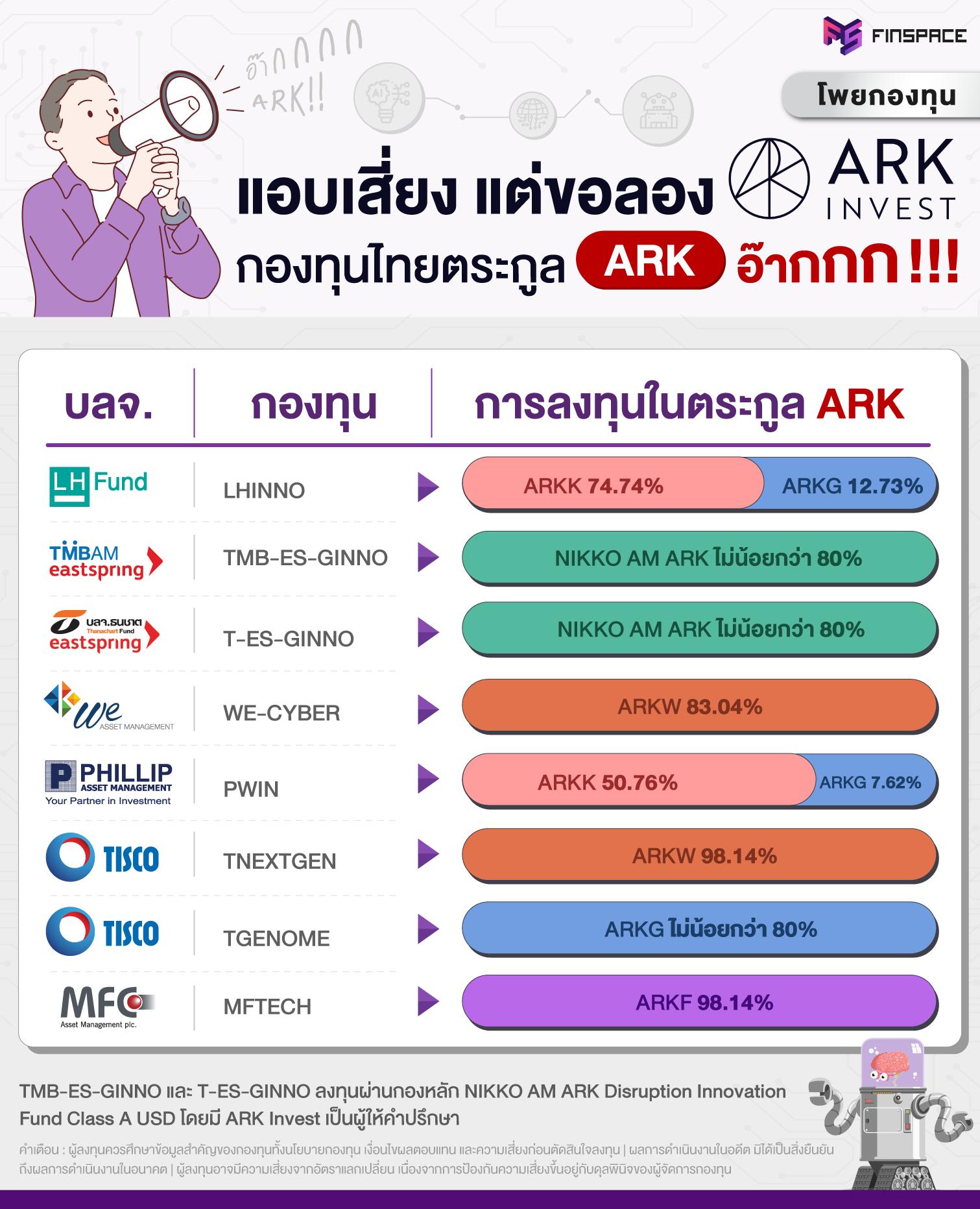 กองทุน Ark มีอะไรบ้าง