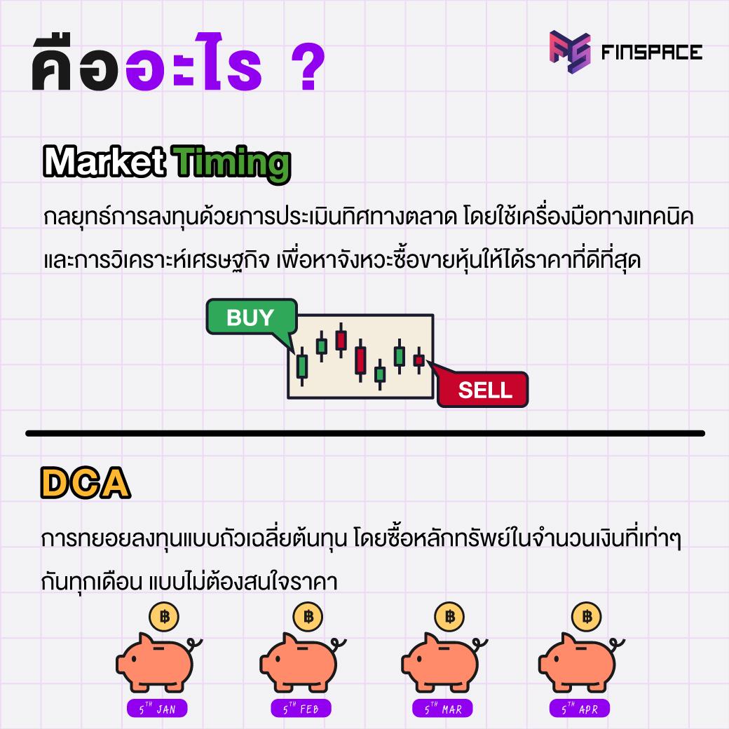 Market Timing และ DCA คืออะไร