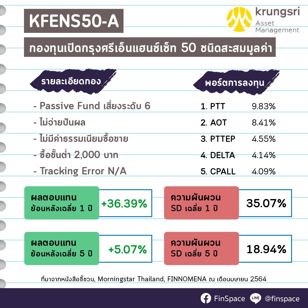 สรุป-KFENS50-A