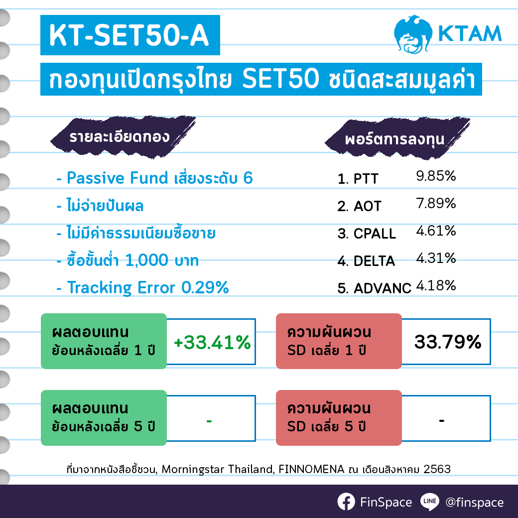 สรุป-KT-SET50-A
