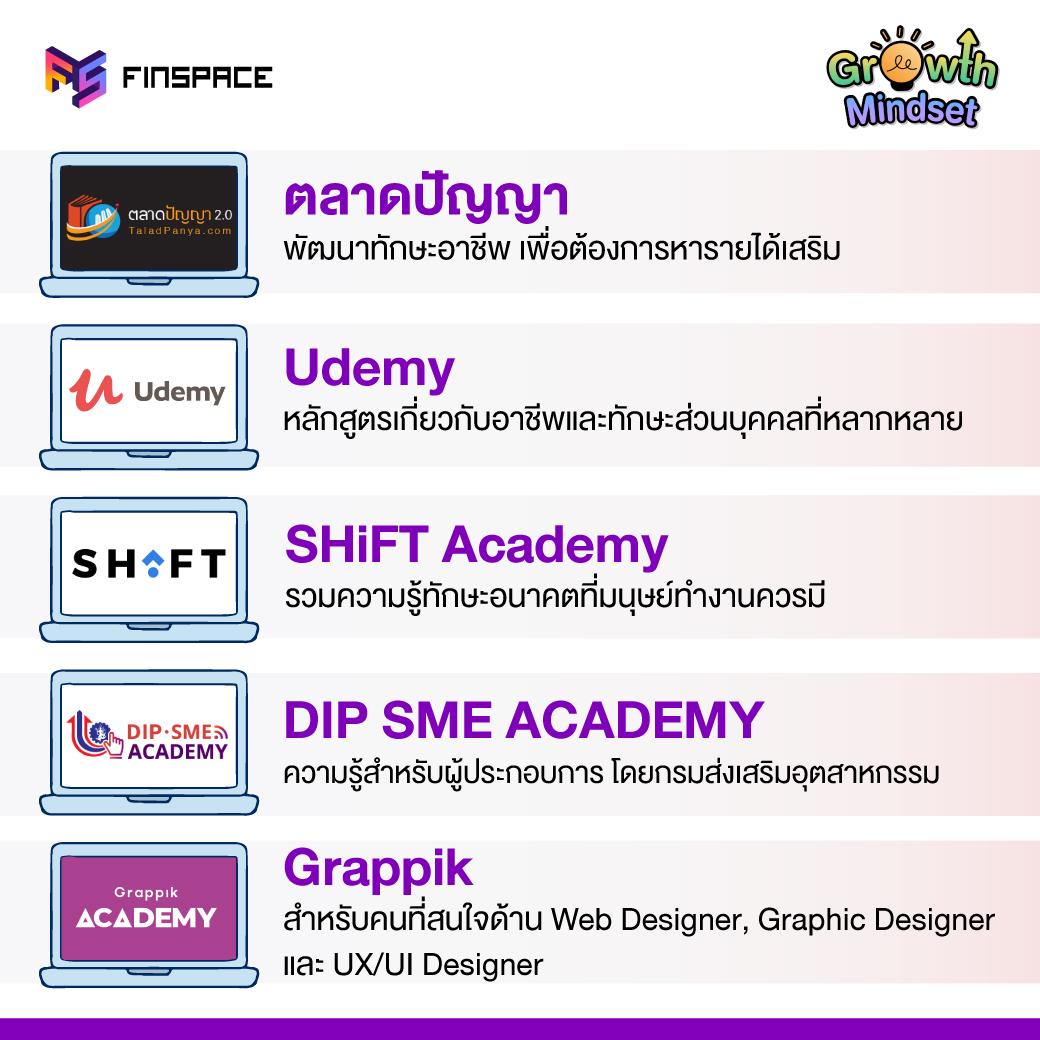 คอร์สเรียนออนไลน์ ตลาดปัญญา Udemy SHIFTacademy DIPSME Grappik