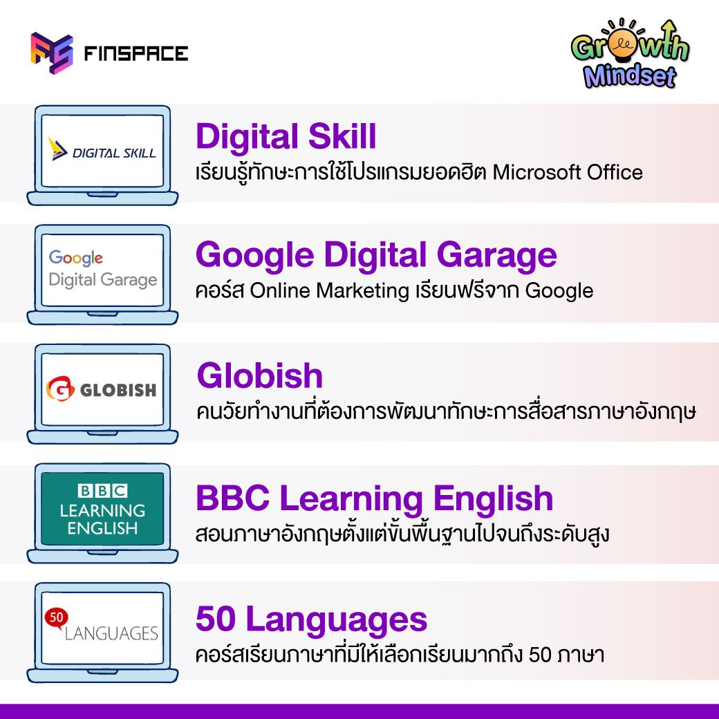 คอร์สเรียนออนไลน์ digitalskill googledigitalgarage globish bbclearning english 50languages
