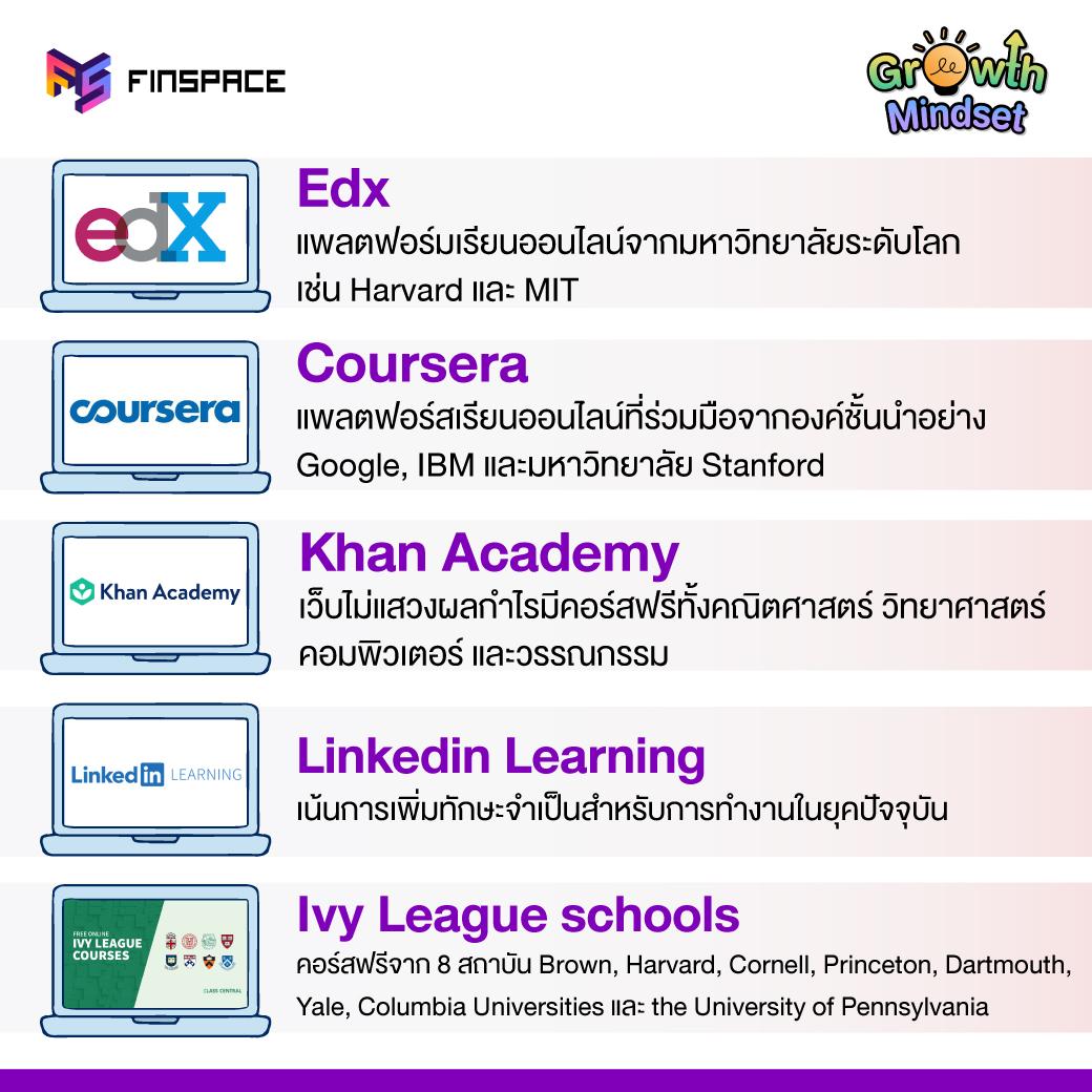 คอร์สเรียนออนไลน์ edx coursera khanacademy linkedinlearning ivyleagueschools