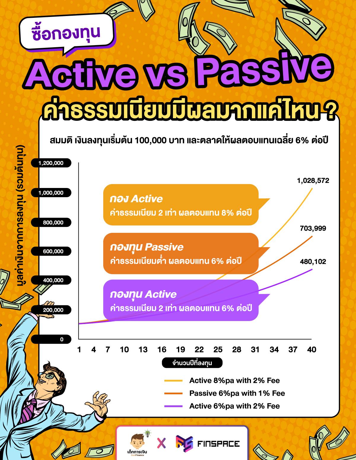 กอง-passive-หรือ-Active