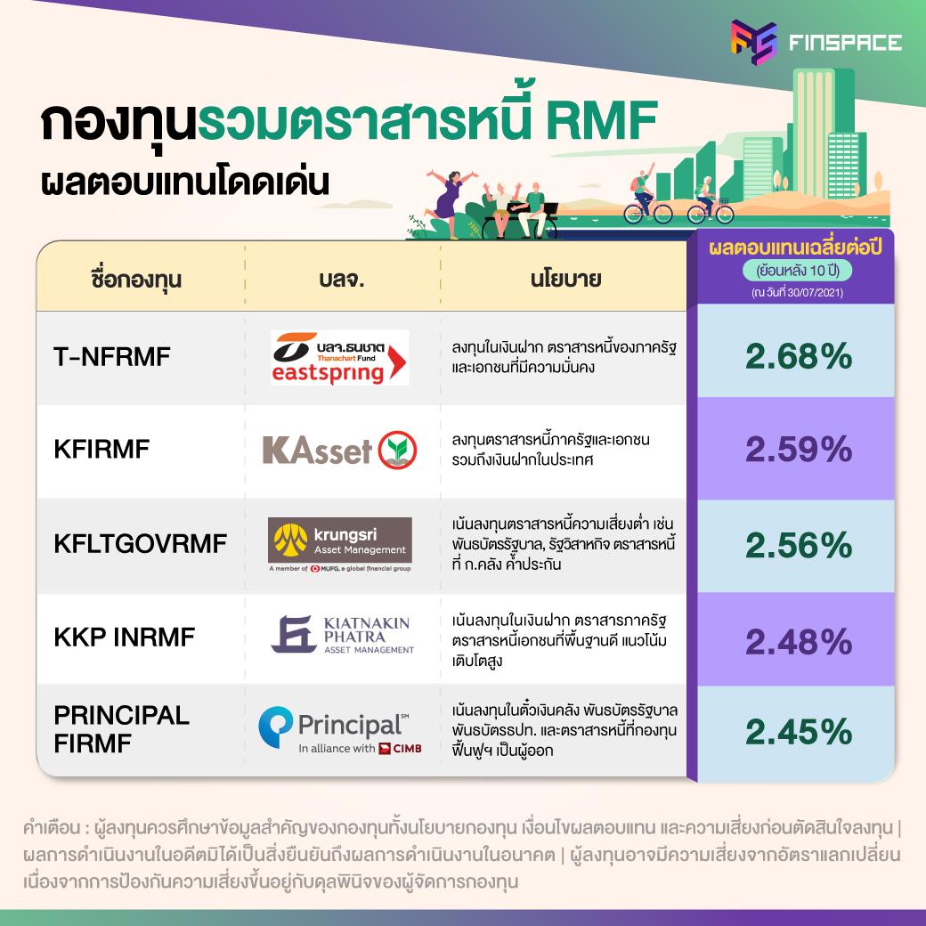 กองทุนรวมตราสารหนี้ RMF 2564